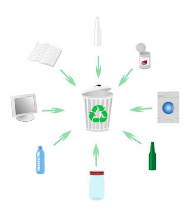 antipollution: Ilustraci�n del concepto de reciclaje con diversos objetos detallados
