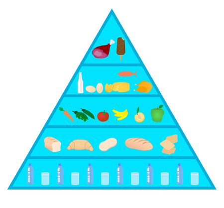 Illustration of  nutrition/food  pyramid Stock Vector - 5902914