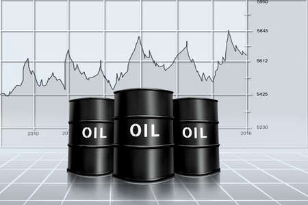 oil price analysis photo