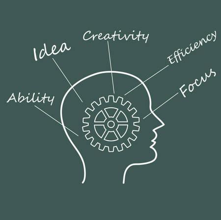 flexible business: Idea head concept