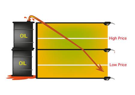 석유 가격은 시장 그래프에서 아래로 매우 낮음 플 런지