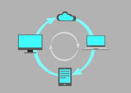 Synching process from Laptop to tablet to desktop to Cloud Illustration