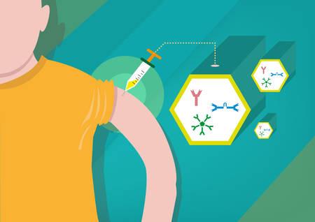 Een concept van een kind wordt ingespoten met immuniteit antilichamen tegen bepaalde ziekte of een individu geïnjecteerd met een geneesmiddel om de afstoting van getransplanteerde organen en weefsels te voorkomen bestrijden.