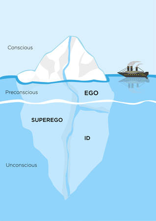 Iceberg Metaphor structural model for psyche. Diagram of id, superego and ego for defense or coping mechanism in Psychology where the submerged part is the unconscious mind. Editable Clip Art. Illustration
