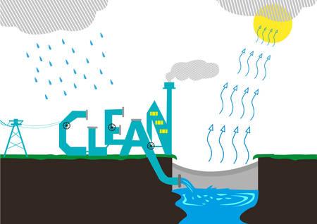 evaporacion: Imagen ciclo del agua con plan de energía o tratamiento en el estilo de la tipografía limpia.