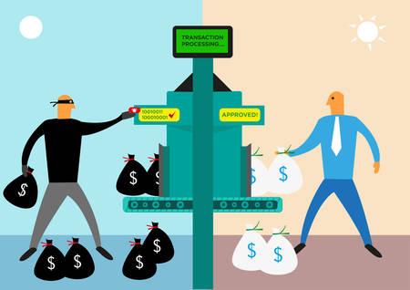 automatic transaction machine: Lavado de Dinero o el Banco actividades ilegales concepto. Editable en Im�genes predise�adas.