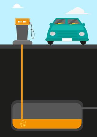 La gasolina de bombeo diagrama de la estación de recorte con un coche frente a frente. Editable en Imágenes prediseñadas. Ilustración de vector