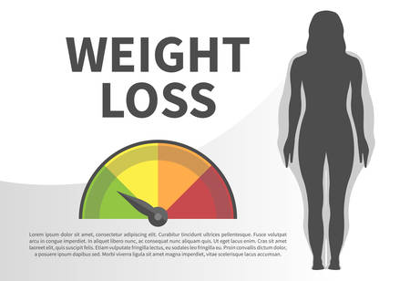 Weight Loss Infographic Vector Illustration with Woman Silhouette from Normal Healthy to Fat Weight