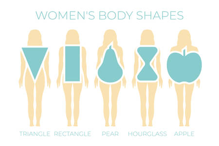 Woman Body Shapes Triangle, Rectangle, Apple, Pear and Hourglass Illusztráció