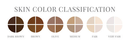 Skin Tone Color Classification Isolated
