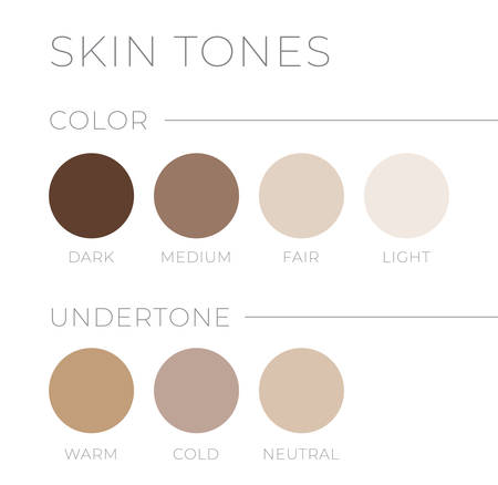 Skin tones with Undertone. Warm, Cold, Neutral Skin Colors Ilustrace