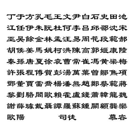 familia asiatica: Origen de los apellidos chinos