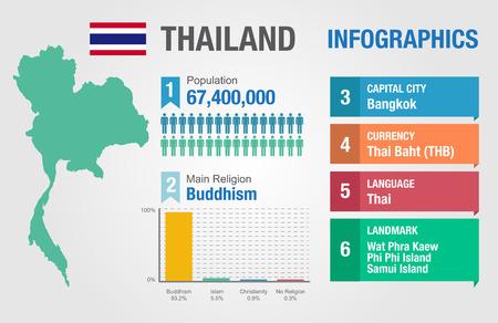 태국 인포 그래픽, 통계 데이터, 태국 정보 일러스트