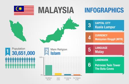 말레이시아 인포 그래픽, 통계 자료, 말레이시아 정보, 벡터 일러스트 레이 션 일러스트