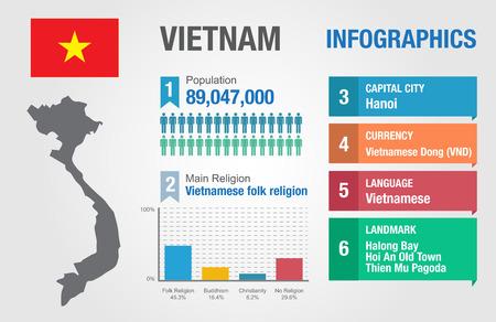 Vietnam infographics, statistical data, Vietnam information, vector illustration