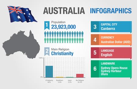 flag australia: Australia infographics, statistical data, Australia information, vector illustration