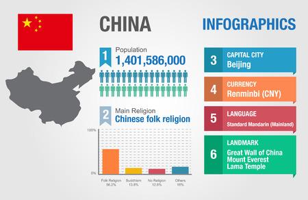 中国インフォ グラフィックを統計データ、中国情報、ベクトル イラスト  イラスト・ベクター素材