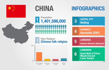 China infographics, statistische gegevens, China informatie, vector illustratie