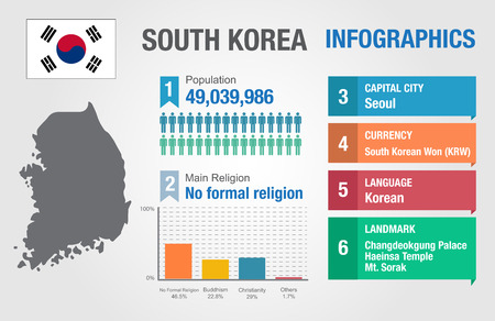 South Korea infographics, statistical data, South Korea information, vector illustration