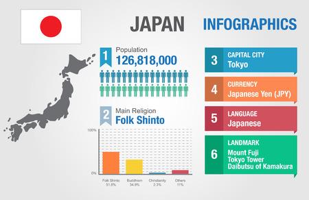 일본 infographics, 통계 데이터, 일본 정보, 벡터 일러스트 레이션 일러스트