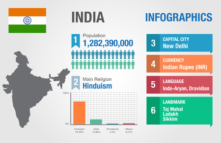 bandera de la india: India infograf�as, datos estad�sticos, informaci�n de la India Vectores