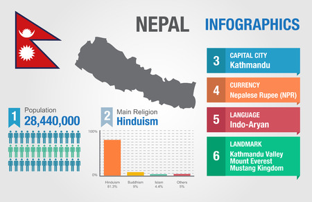 nepal: Nepal infographics, statistical data, Nepal information, vector illustration