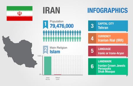 statistical: Iran infographics, statistical data, Iran information, vector illustration Illustration