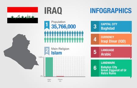 statistical: Iraq infographics, statistical data, Iraq information, vector illustration