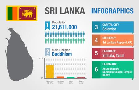 スリランカ インフォ グラフィック、統計データ、スリランカについては、ベクトル イラスト