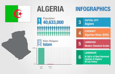 statistical: Algeria infographics, statistical data, Algeria information, vector illustration