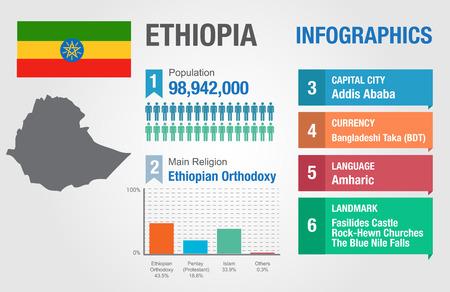 statistical: Ethiopia infographics, statistical data, Ethiopia information, vector illustration