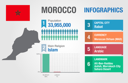 Morocco infographics, statistical data, Morocco information, vector illustration Vector