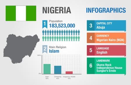 나이지리아 인포 그래픽, 통계 자료, 나이지리아 정보, 벡터 일러스트 레이 션
