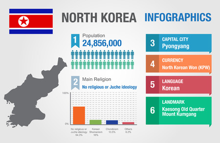 korea: North Korea infographics, statistical data, North Korea information, vector illustration