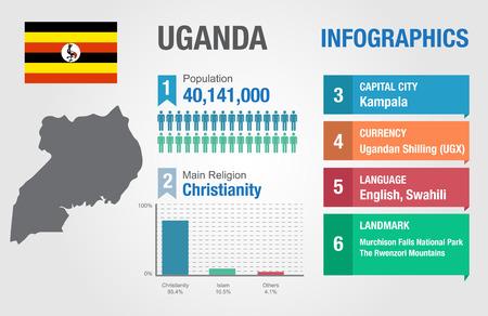 uganda: Uganda infographics