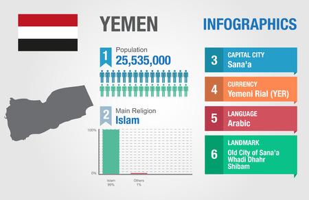 yemen: Yemen infographics Illustration
