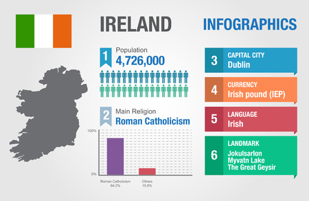 Ireland infographics, statistical data, Ireland information, vector illustration Vector