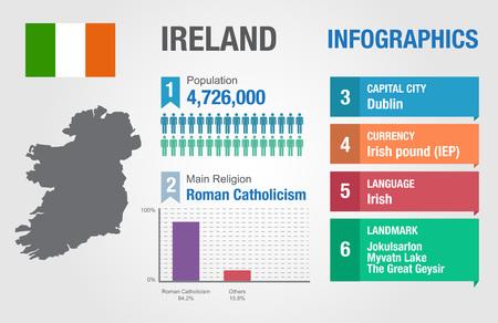 statistical: Ireland infographics, statistical data, Ireland information, vector illustration Illustration