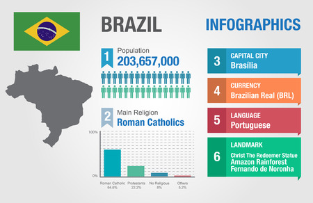 브라질 인포 그래픽 일러스트