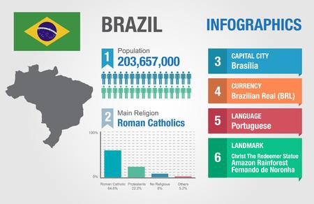 Brasilien Infografiken Standard-Bild - 38923400