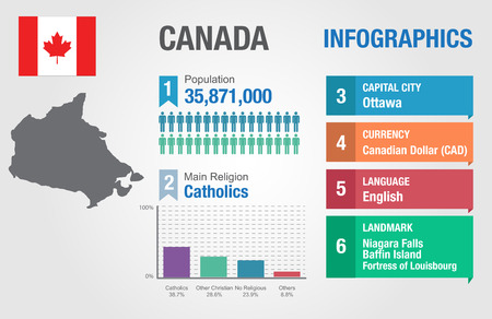 Canada infographics, statistical data, Canada information, vector illustration