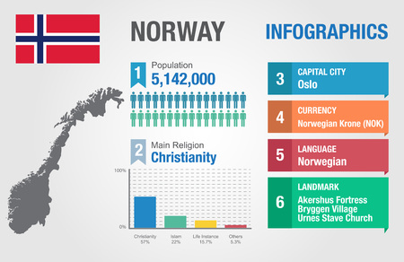 statistical: Norway infographics, statistical data, Norway information, vector illustration Illustration