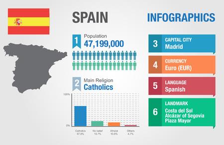 statistical: Spain infographics, statistical data, Spain information, vector illustration