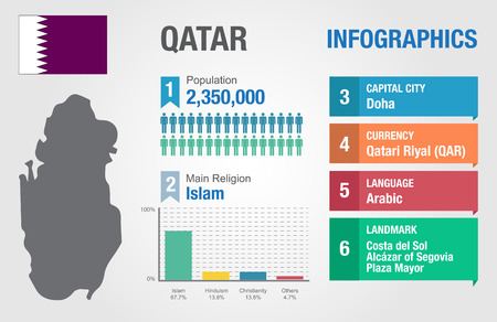 statistical: Qatar infographics, statistical data, Qatar information, vector illustration