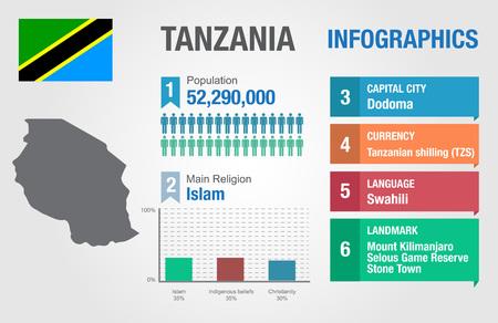 statistical: Tanzania infographics, statistical data, Tanzania information, vector illustration Illustration