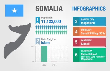 statistical: Somalia infographics, statistical data, Somalia information, vector illustration