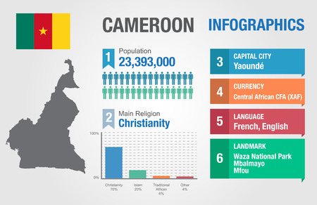 statistical: Cameroon infographics, statistical data, Cameroon information, vector illustration