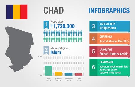 Infografica Ciad, dati statistici, informazioni Ciad, illustrazione vettoriale