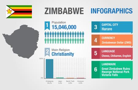statistical: Zimbabwe infographics, statistical data, Zimbabwe information, vector illustration