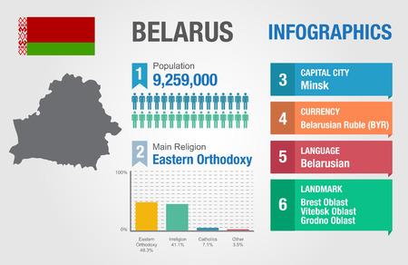statistical: Belarus infographics, statistical data, Belarus information, vector illustration